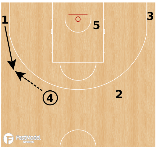 Basketball Play - Chin Lithuania - 2 side Option