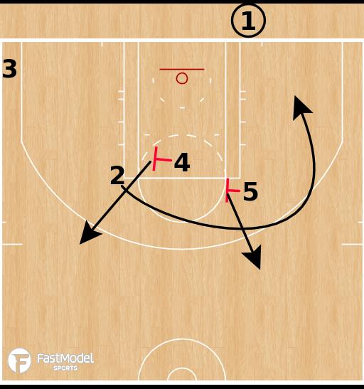 Basketball Play - Agua Caliente-BOB
