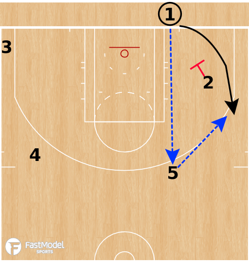 Basketball Play - Agua Caliente-BLOB