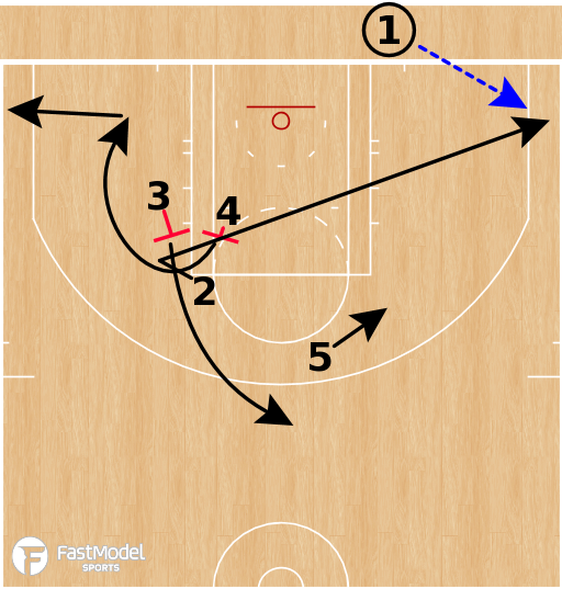 Basketball Play - Austin Spurs-BLOB