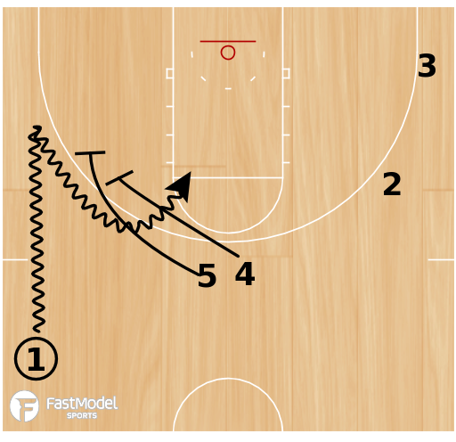 Basketball Play - Rosenthal: Side 45 Double