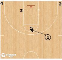 Basketball Play - Kick & Go