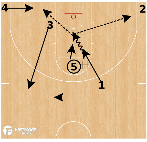 Basketball Play - Kick & Go