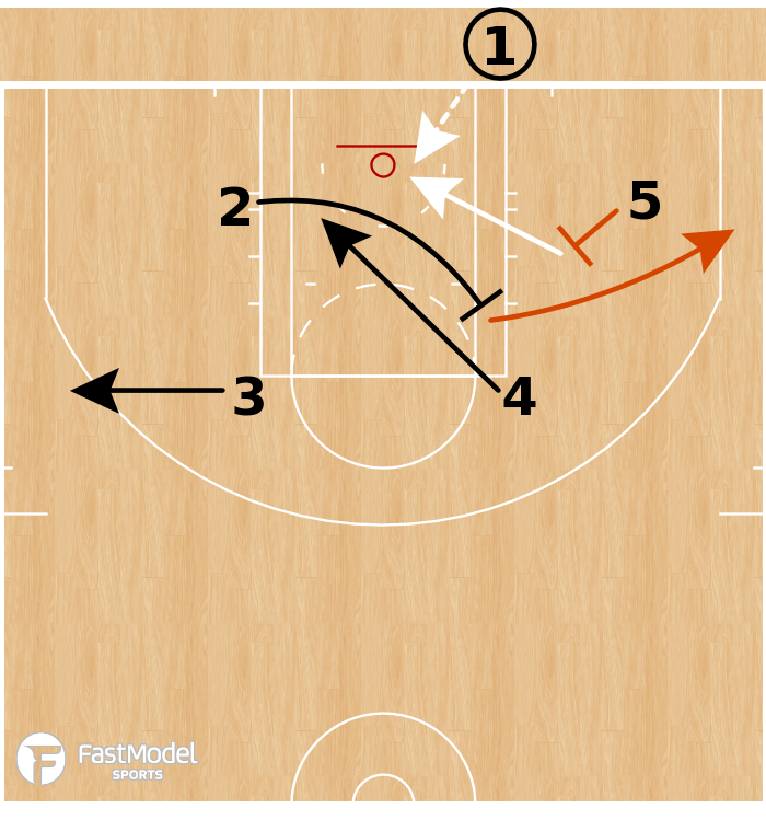 Basketball Play - Boeheim's Army - STS Slip BLOB