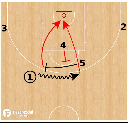 Basketball Play - Baskonia - DHO Spain
