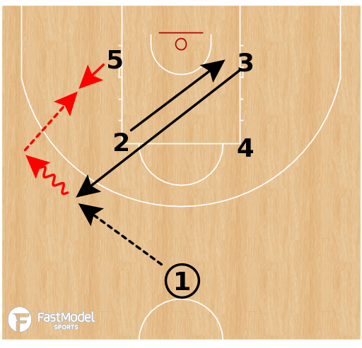 Basketball Play - Joventut Badalona - Rip Grenade DHO