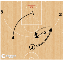 Basketball Play - Utah Jazz - Thru