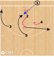 Basketball Play - Canton Charge-BLOB