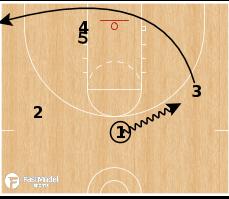 Basketball Play - #31