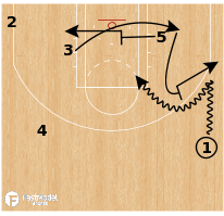 Basketball Play - Cross 53 Out