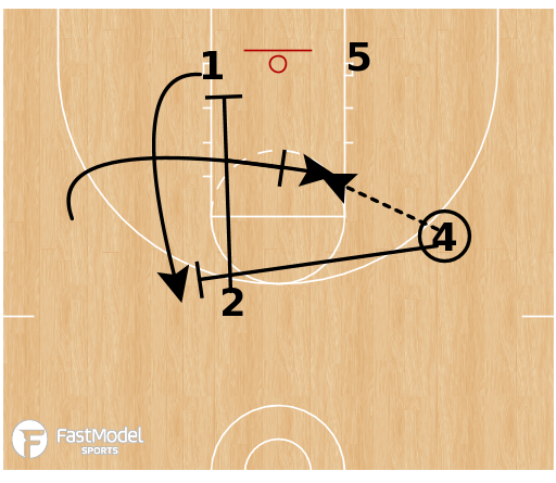 Basketball Play - Screen Down