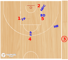 Basketball Play - Play of the Day 09-07-2011: Defensive 5-Second Call