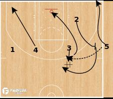 Basketball Play - Houston