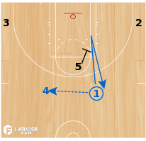 Basketball Play - Play of the Day 09-08-2011: Chin Iso