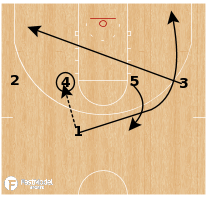 Basketball Play - 41 High