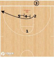 Basketball Play - Aces #3