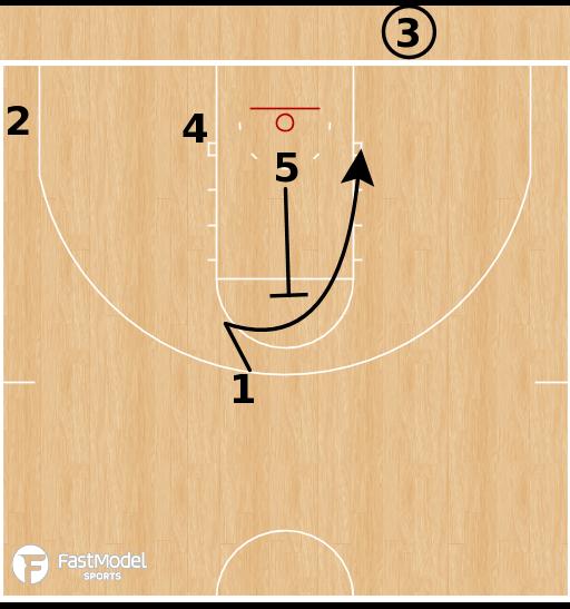 Basketball Play - Aces #3