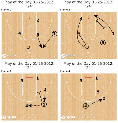 """Basketball Play - Play of the Day 01-25-2012: """"24"""""""