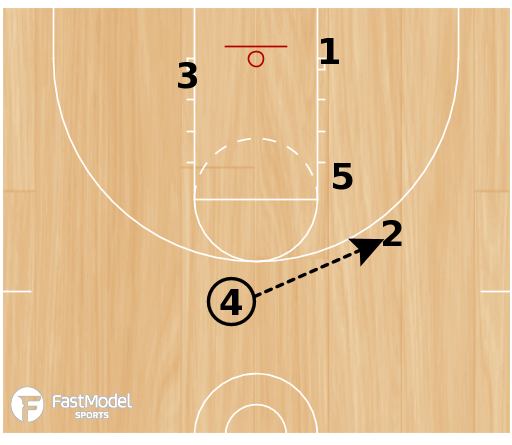 "Basketball Play - Play of the Day 01-25-2012: ""24"""