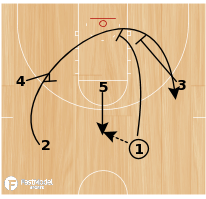 Basketball Play - Play of the Day 02-21-2012: Chin 2 Triple