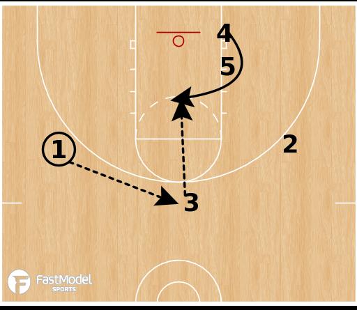 Basketball Play - LA