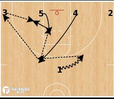 Basketball Play - TIgerout #1
