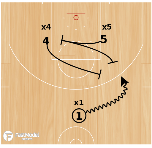 Basketball Play - 3 on 3 Horns Drill