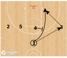 Basketball Play - Wing high14