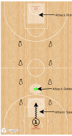 Basketball Play - 1v1 ATTACK FC