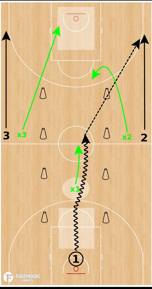 Basketball Play - 1v1 ATTACK FC