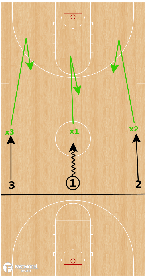 Basketball Play - Competitive Shell 3v3 & 4v4