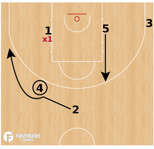 Basketball Play - Barcelona - Post-up / Back screen