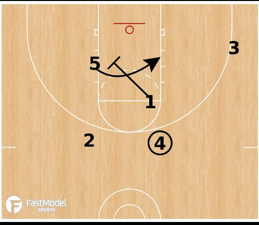 Basketball Play - Estonia - Diamond Rip