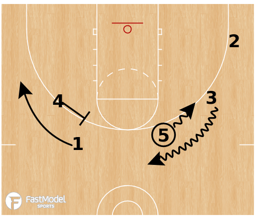 Basketball Play - Euro Quick Punch