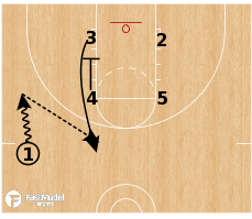 Basketball Play - Zipper Twist
