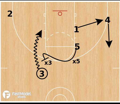 Basketball Play - Zipper Twist