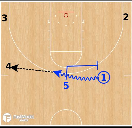 Basketball Play - Red Screen | Blue Screen