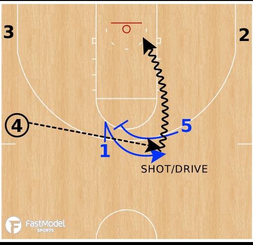 Basketball Play - Red Screen   Blue Screen
