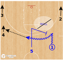 "Basketball Play - Drag ""BLUE"""