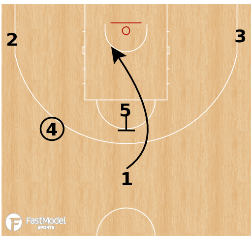 Basketball Play - Strasbourg - Horns Triple