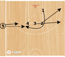 Basketball Play - Rosenthal: Sideline 15 Stack