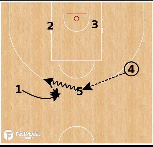 Basketball Play - UCAM Murcia - Floppy