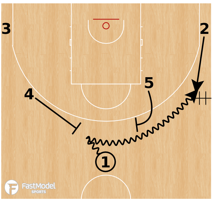 Basketball Play - Manresa - EOQ: Pick to DHO