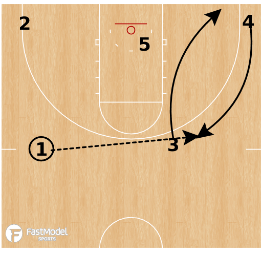 Basketball Play - Florida State Seminoles - Drag Back SPNR