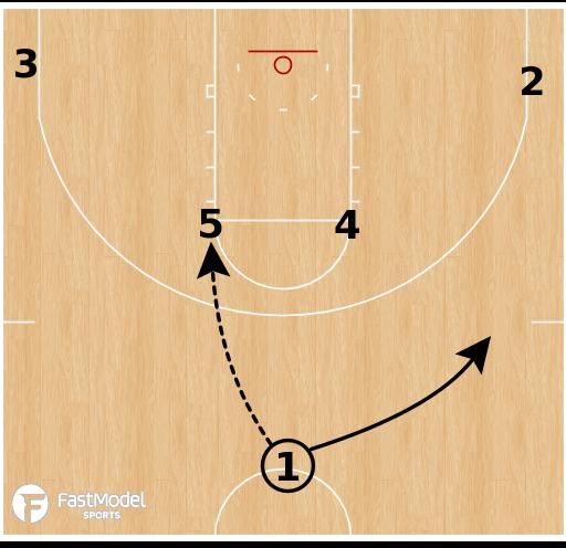 Basketball Play - Alabama Crimson Tide - Guard Post Up