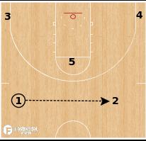 Basketball Play - Alabama Crimson Tide - Dice Mix