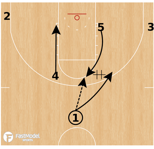 Basketball Play - Indiana Hoosiers - Horns DHO