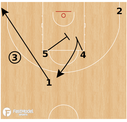 Basketball Play - Lithuania - Punch