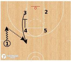 Basketball Play - Tenerife - Rip Special