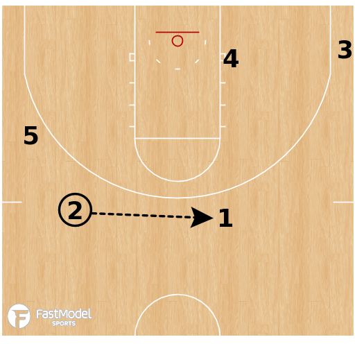 Basketball Play - Memphis Tigers - Flat PnP